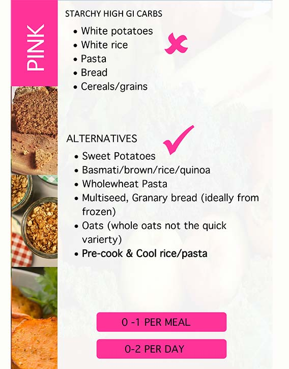 Pink Foods poster