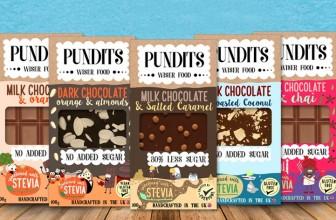 Pundits – Chocolate